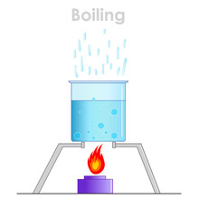 Boiling Point Of Water. Fluid  Boiling With Flame In The Stove, Evaporating In The Glass Container. Cooker Fire.  Liquid  Bubbles. 100 Celsius, 212 Fahrenheit, 273.15 K . Education Illustration Vector