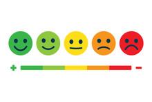 Rating Feedback Scale. Emotion...
