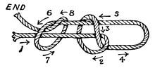 Knots/Flemish Loop, Vintage Illustration