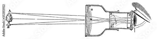 Galilean Telescope, vintage illustration. Fototapeta