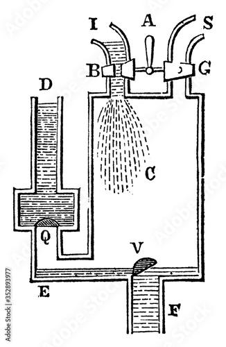 Fototapeta Savery Steam Engine, vintage illustration.