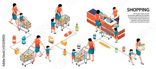 Fototapeta Isometric Supermarket Infographics