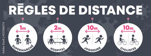 Fototapeta Règles de distance en France – en fonction des situations , coronavirus préventi