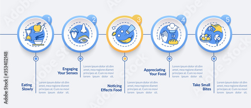 Obraz na plátne Eating habits vector infographic template