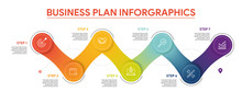 Business 7 Step Planning Infog...