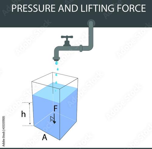 Photo physics