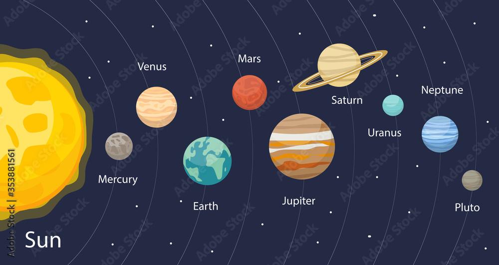 Fototapeta Planet in the solar system infographics flat style. Planets collection with sun, mercury, mars, earth, uranium, neptune, mars, pluto, venus. Children's educational illustration.