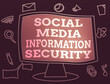 canvas print picture Text sign showing Social Media Information Security. Business photo showcasing careful in using multimedia services Web Application Software icons Surrounding Blank Mounted Computer Monitor