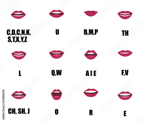 Photo Animation of lips, mouth sounds and articulation