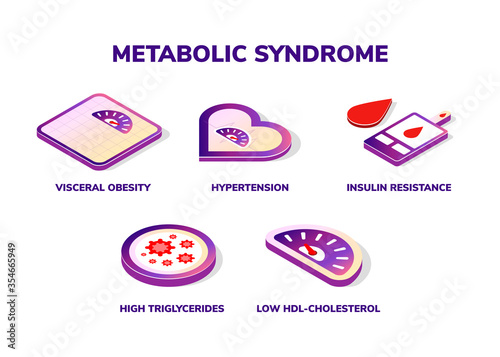 Symptoms of Metabolic Syndrome vector isometric icon concept Canvas Print