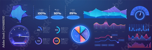Obraz Futuristic neon infographic dashboard template with charts, diagrams elements, online statistics and data analytics. Information panel Mockup. UI, UX,KIT elements design. Vector infographics set.Admin - fototapety do salonu