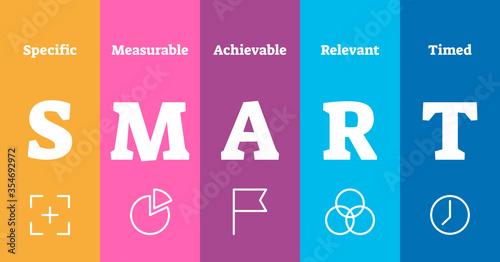 Smart acronym explanation vector illustration Fototapeta