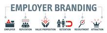 Employer Branding Icon Concept...