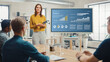 canvas print picture - Female Chief Analyst Holds Meeting Presentation for a Team of Economists. She Shows Digital Interactive Whiteboard with Growth Analysis, Charts, Statistics and Data. People Work in Creative Office.