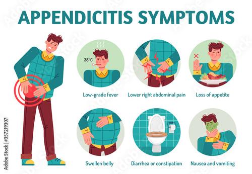 Vászonkép Appendicitis symptoms infographic