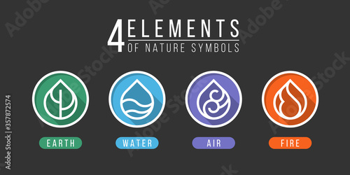 Fototapeta 4 elements of nature symbols earth water air and fire with simple border line water drop icon in circle sign style vector design obraz