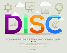 DISC Mean (dominance Influence...