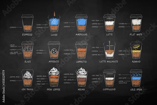 Chalk drawn set of coffee recipes Fototapete