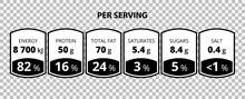 Nutrition Facts Information La...