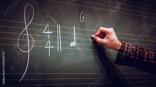 Vászonkép Hand writing music notes on a score on blackboard with white chalk