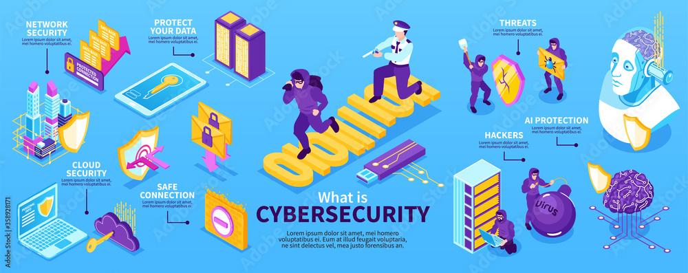 Fototapeta Cyber Security Isometric Infographics