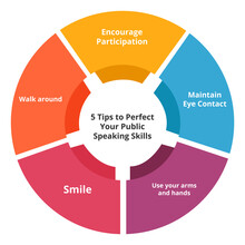Five Tips To Perfect Your Pubi...