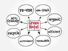 Green Hotel Mind Map, Concept For Presentations And Reports