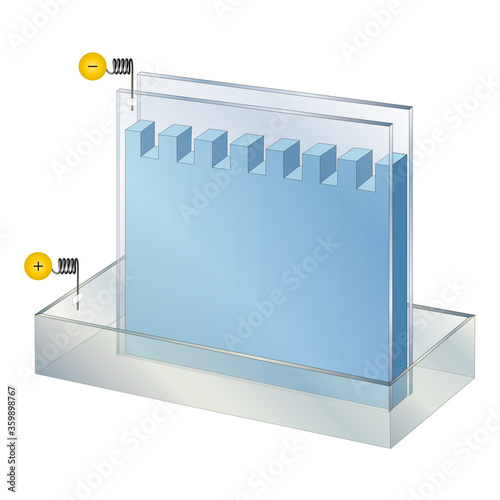 Fototapeta Electrophoresis is the motion of dispersed particles relative to a fluid under t