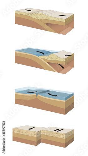Obraz na plátne Tectonic plate. Cross-section
