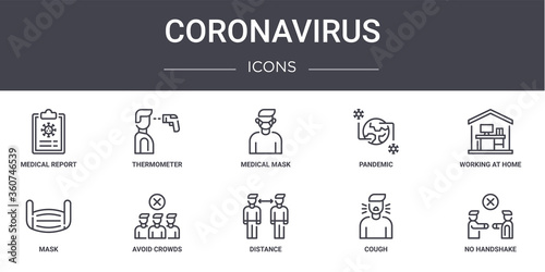 Fototapeta coronavirus concept line icons set. contains icons usable for web, logo, ui/ux such as thermometer, pandemic, mask, distance, cough, no handshake, working at home, medical mask obraz na płótnie