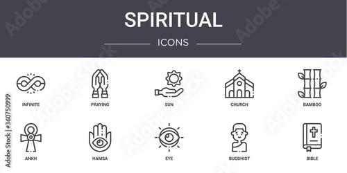 Tela spiritual concept line icons set