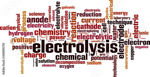 Photo Electrolysis word cloud
