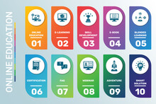 Vector Infographic Template Online Education Data Visualization. 10 Step Options. Can Be Used For Process Diagram, Presentations, Workflow Layout, Banner With ONLINE EDUCATION Icons