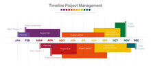 Project Timeline Graph For 12 ...