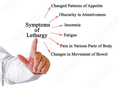 Photo Presenting Six Symptoms of Lethargy