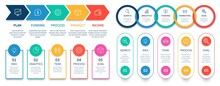 Process Steps Infographic Char...