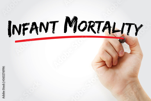 Infant Mortality text with marker, concept background Wallpaper Mural