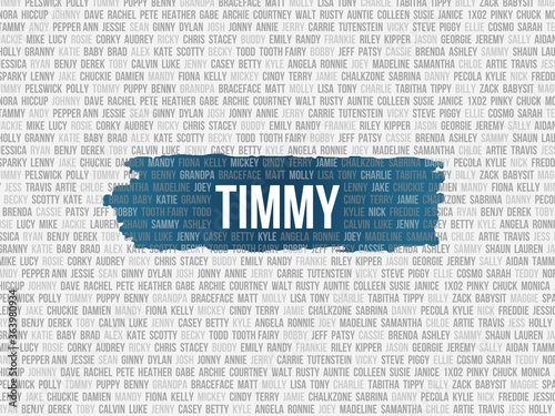 фотография timmy