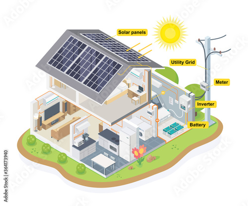 Photo solar cell diagram house system isometric vector