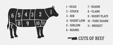 Meat Diagram. Cuts Of Beef. Co...