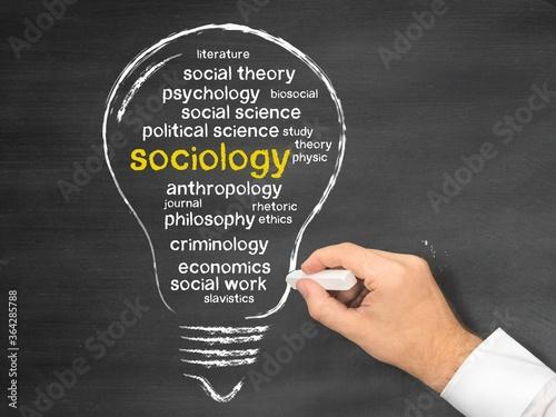 Photo sociology