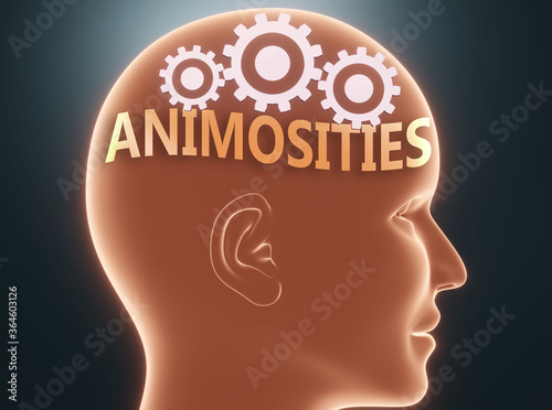 Animosities inside human mind - pictured as word Animosities inside a head with Wallpaper Mural