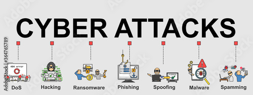 Fotografie, Obraz The vector banner of Cyber attacks with type of attacks and minimal icons