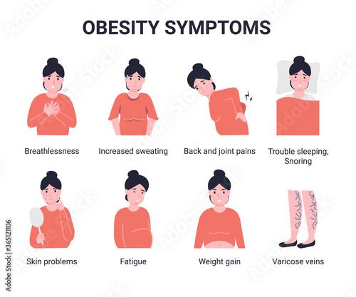 Set obesity symptoms. Flat vector cartoon modern illustration. Canvas Print