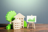 Fototapeta Kawa jest smaczna - Figures of residential buildings and an easel with a green positive growth trend chart. Real estate market recovery. Increased interest and demand for housing after price reduction. Investments