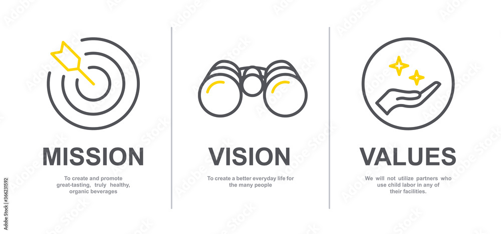 Fototapeta Mission, Vision and Values of company with text. Web page template. Modern flat design. Abstract icon. Purpose business concept. Mission symbol illustration. Abstract eye. Business presentation V4