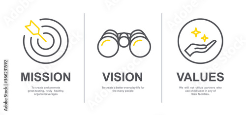 Photo Mission, Vision and Values of company with text