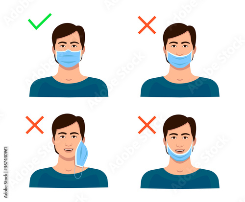 Fotografía Information on how to wear the mask correctly