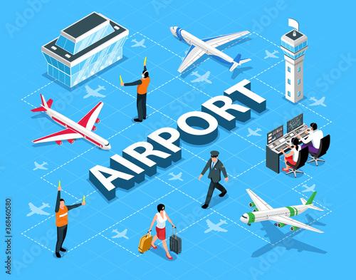 Fotografie, Obraz Isometric Airport Flowchart