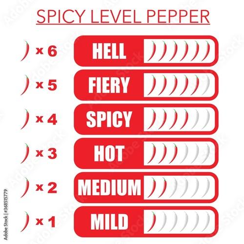 Food spicy level pepper Fototapeta